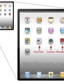 引用自 MacRumors 的消息, 在官方釋出給開發者的 iOS4.3 Beta 2 中在設定桌布的預覽圖中發現與目前主畫面有異, 放大預覽圖我們可以看到三個 App, 幾乎可以確定就是 Facetime, Camera 及 PhotoBooth. 這樣一來, 也代表第二代 iPad 非常 (幾乎肯定)...
