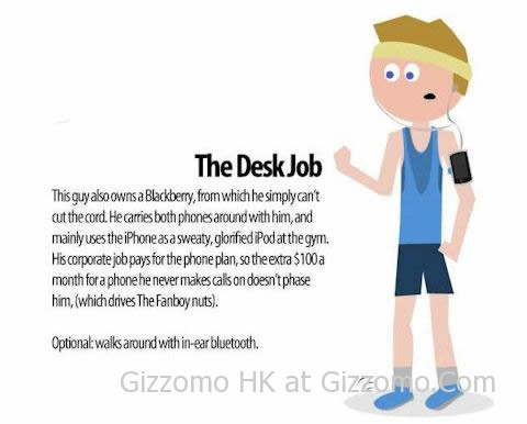 第 4 類 — 坐辦公桌的人