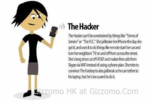 第 5 類 — 黑客