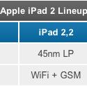 「新」 iPad 2? 是的, 你沒有看錯. 自 Apple 發佈配置 A5X 處理器及 Retina 顯示螢幕的 The New iPad (iPad 3), 就同時推出了一款型號為 iPad 2,4...