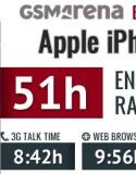 較早前, Gizzomo 報導過由外國網站 Macworld 針對 iPhone 5 的電池續航能力進行測試. 由於 Macworld 只針對 Apple 歷代的 iOS 產品作出電池續航能力測試, 而且只是循環播放影片為測試方法, 測試方法過於簡單且不貼近日常使用. 雖然 iPhone 5...